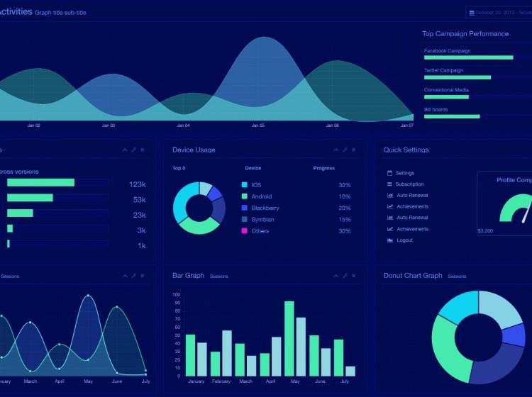 chart_indicadores_02