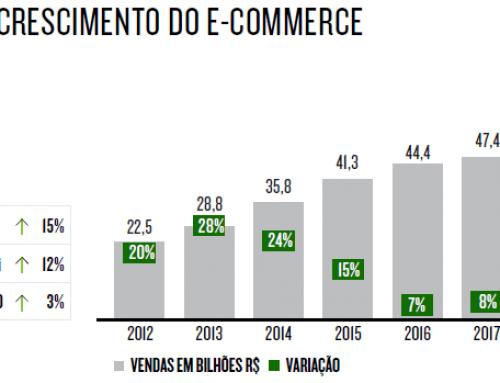 Ebit divulga o fomento pelo mercado digital, há uma boa expectativa de crescimento para 2019